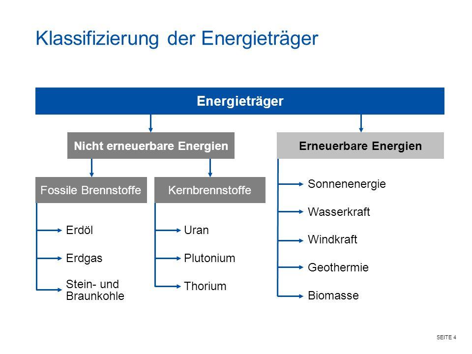 Klassifizierung der Energieträger