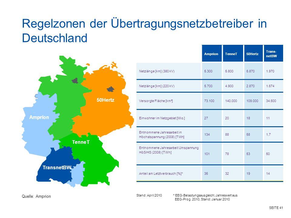 Regelzonen der Übertragungsnetzbetreiber in Deutschland