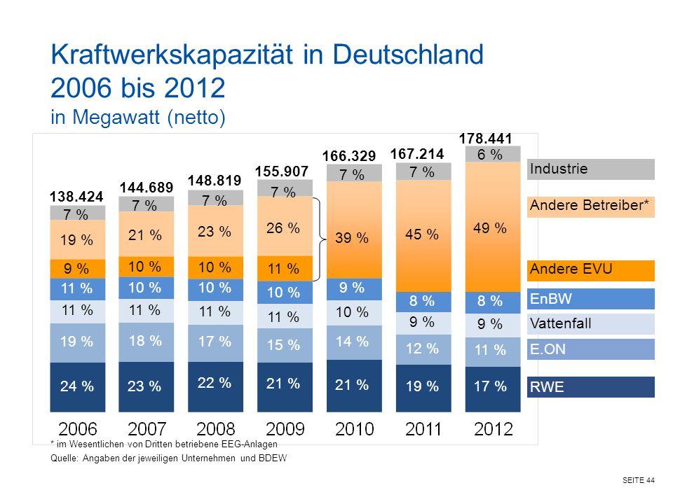 Kraftwerkskapazität in Deutschland 2006 bis 2012 in Megawatt (netto)