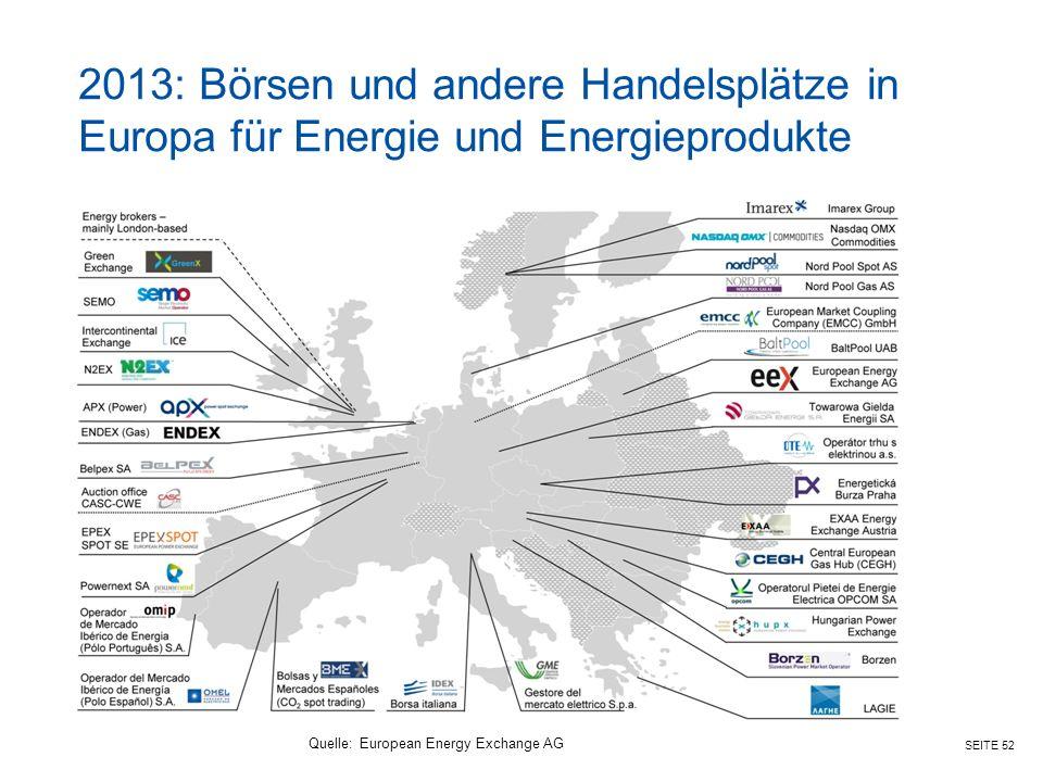 2013: Börsen und andere Handelsplätze in Europa für Energie und Energieprodukte