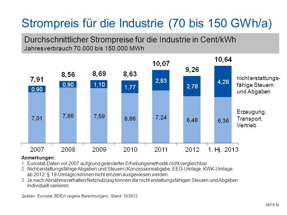 Strompreis für die Industrie (70 bis 150 GWh/a)