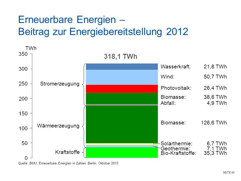 Erneuerbare Energien – Beitrag zur Energiebereitstellung 2012