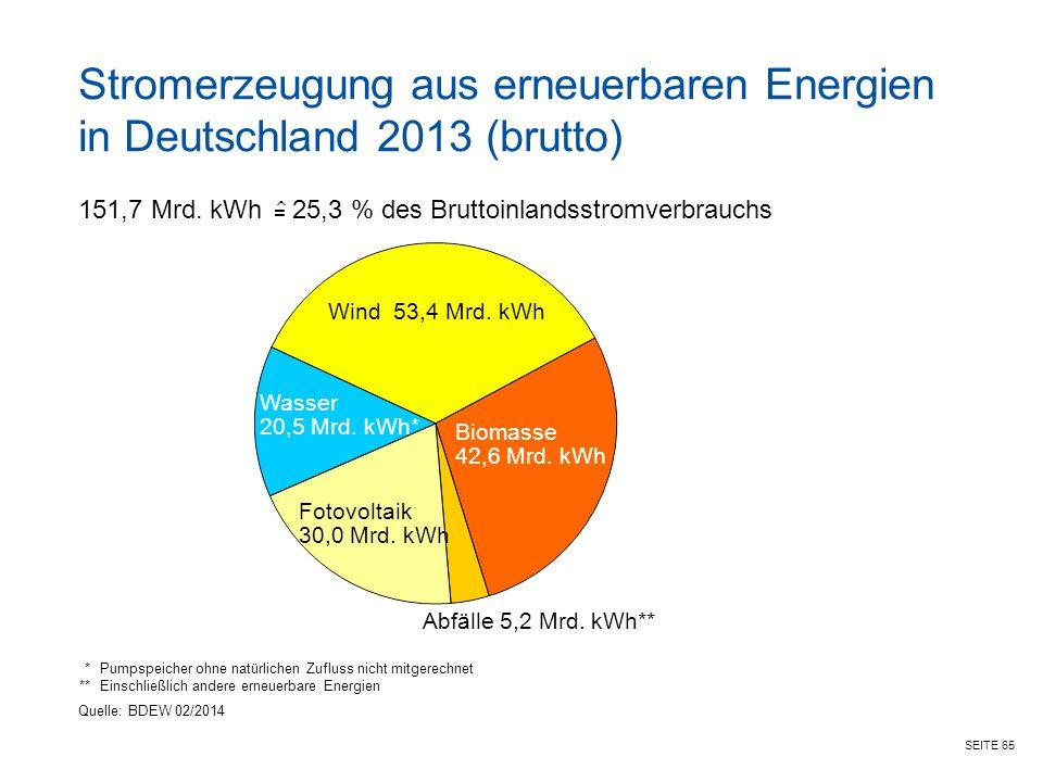 Stromerzeugung aus erneuerbaren Energien in Deutschland 2013 (brutto)