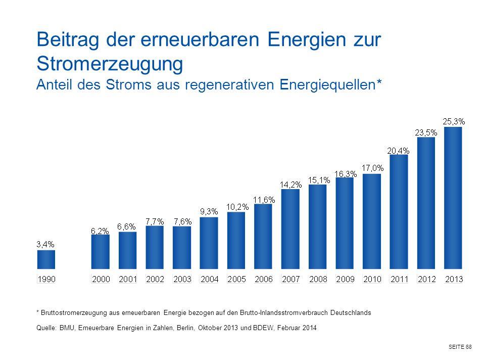 Beitrag der erneuerbaren Energien zur Stromerzeugung Anteil des Stroms aus regenerativen Energiequellen*