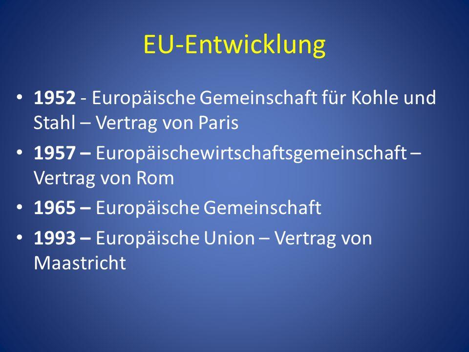 EU-Entwicklung 1952 - Europäische Gemeinschaft für Kohle und Stahl – Vertrag von Paris. 1957 – Europäischewirtschaftsgemeinschaft – Vertrag von Rom.