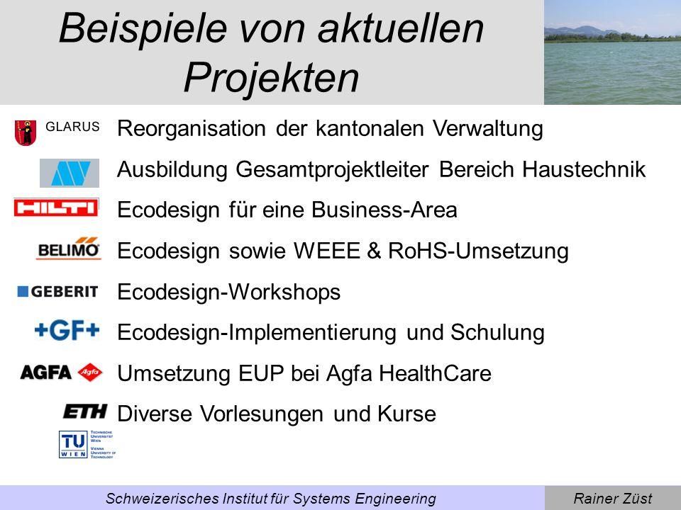 Beispiele von aktuellen Projekten
