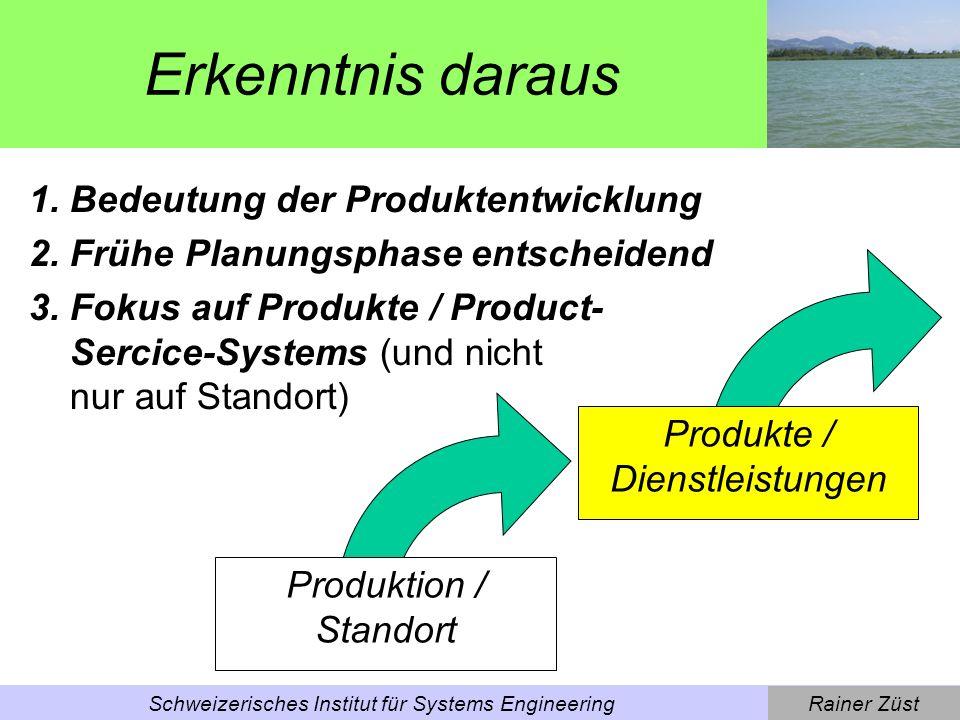 Erkenntnis daraus 1. Bedeutung der Produktentwicklung