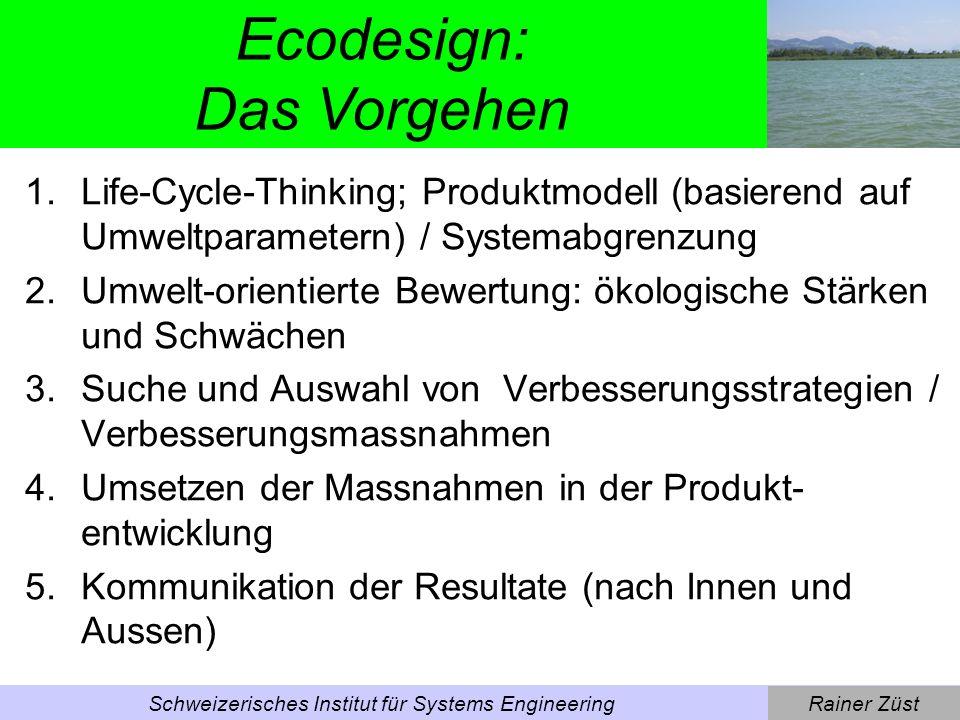 Ecodesign: Das Vorgehen