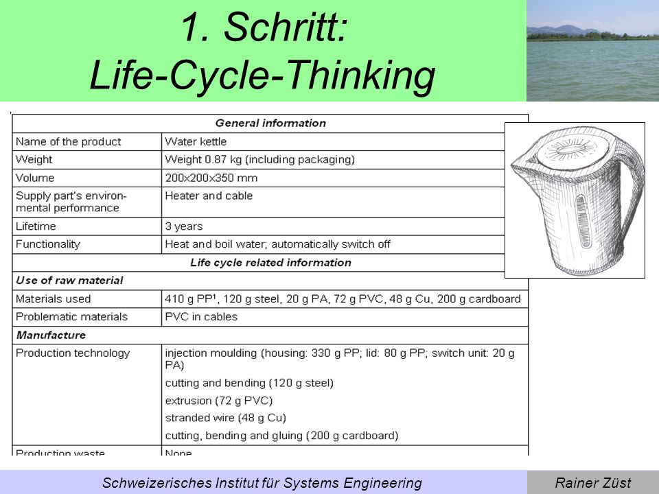 1. Schritt: Life-Cycle-Thinking