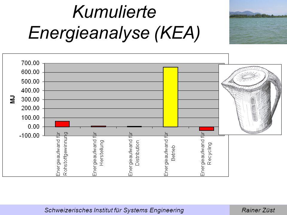 Kumulierte Energieanalyse (KEA)