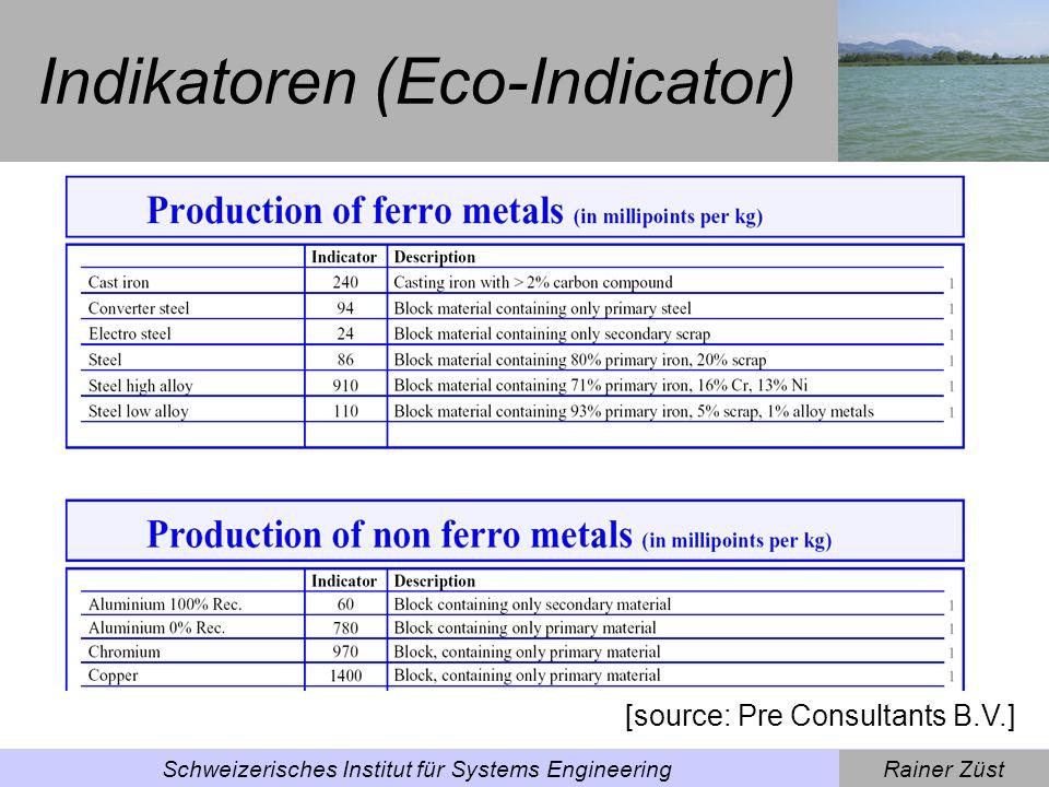 Indikatoren (Eco-Indicator)