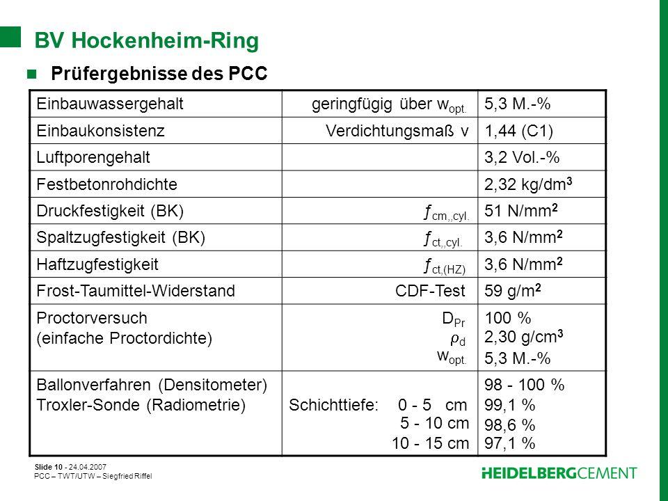 BV Hockenheim-Ring Prüfergebnisse des PCC Einbauwassergehalt