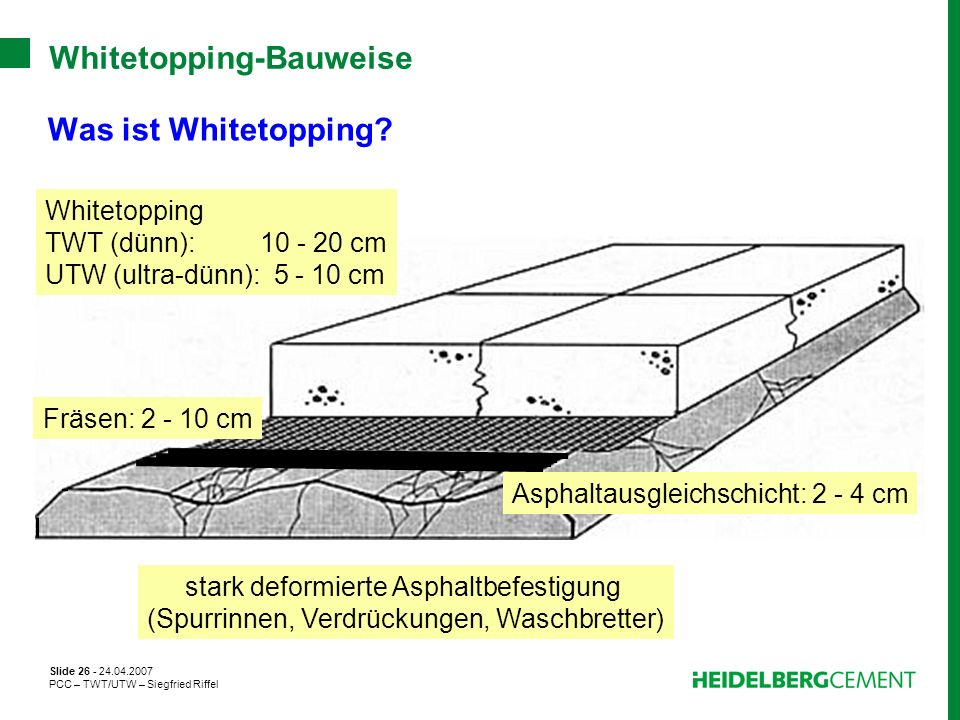 Whitetopping-Bauweise