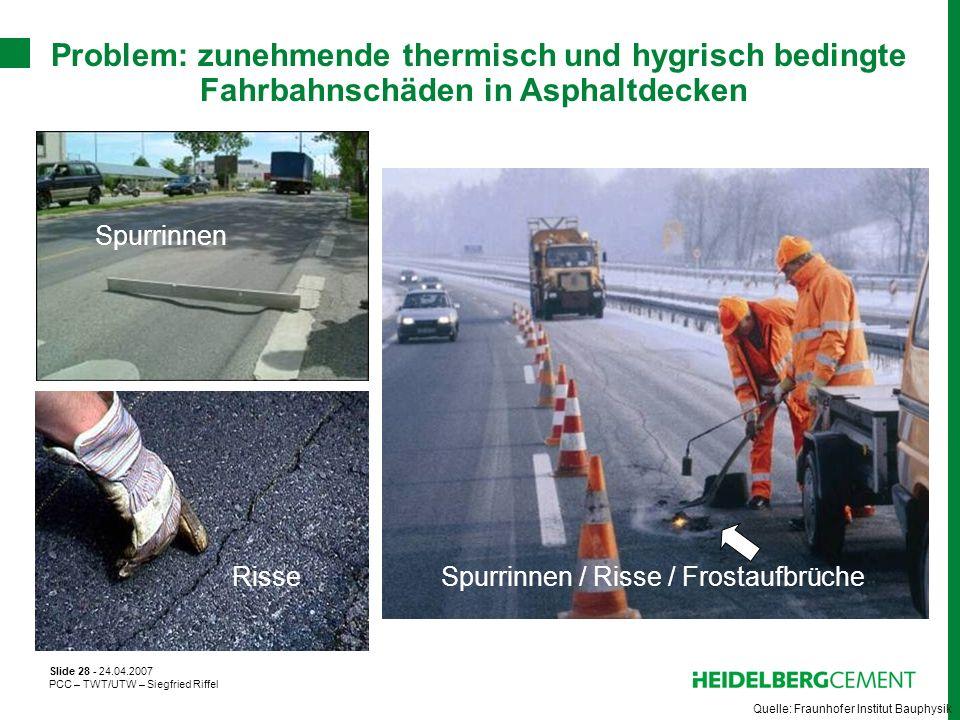 Problem: zunehmende thermisch und hygrisch bedingte