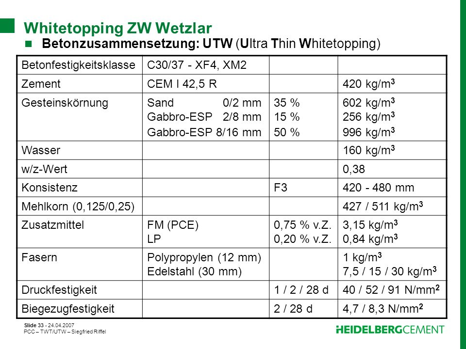 Whitetopping ZW Wetzlar