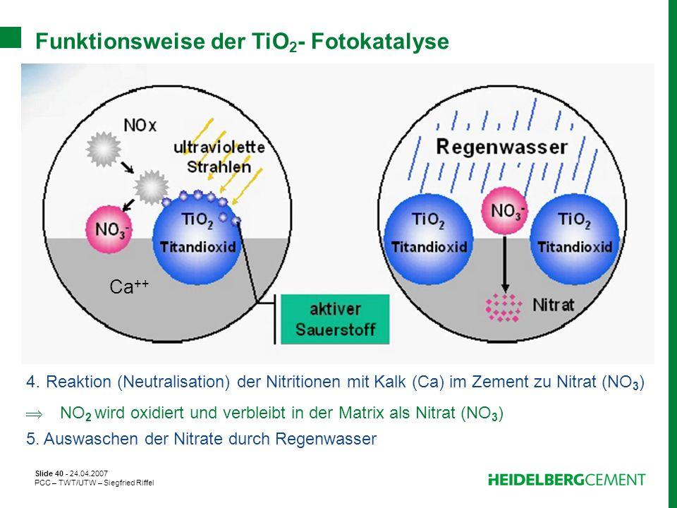 Funktionsweise der TiO2- Fotokatalyse