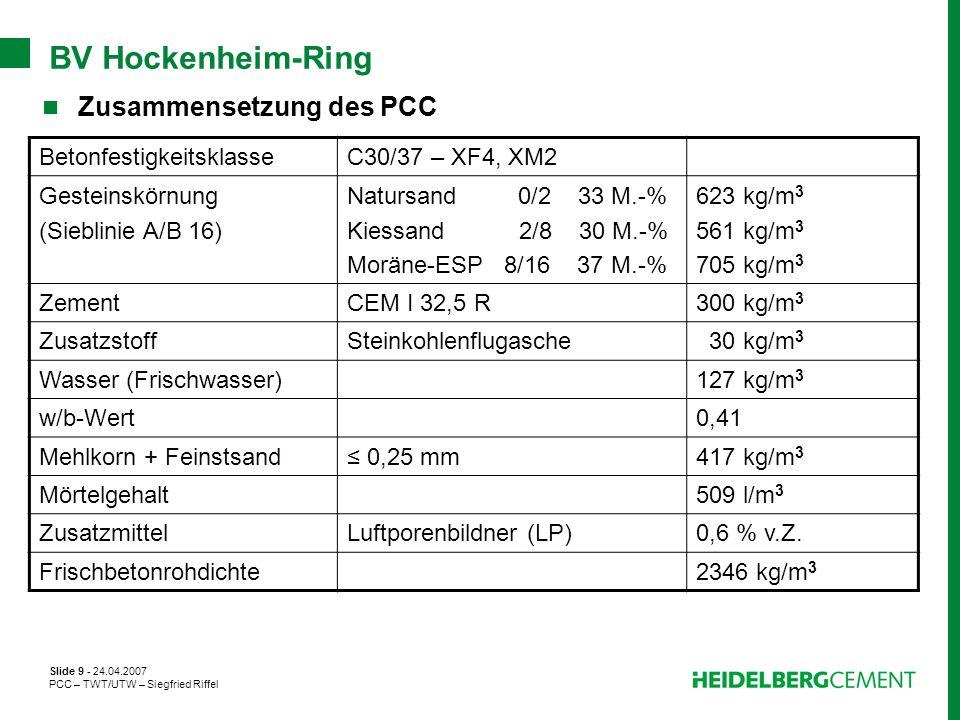 BV Hockenheim-Ring Zusammensetzung des PCC Betonfestigkeitsklasse