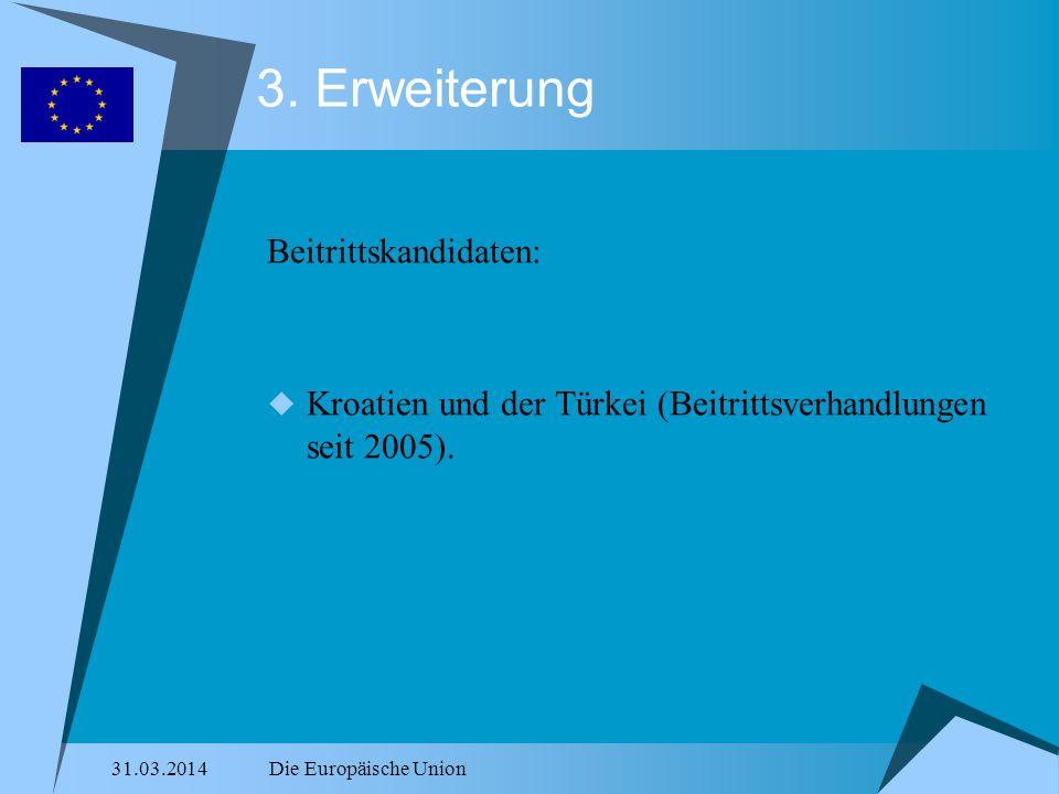 3. Erweiterung Beitrittskandidaten: