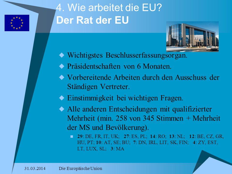 4. Wie arbeitet die EU Der Rat der EU