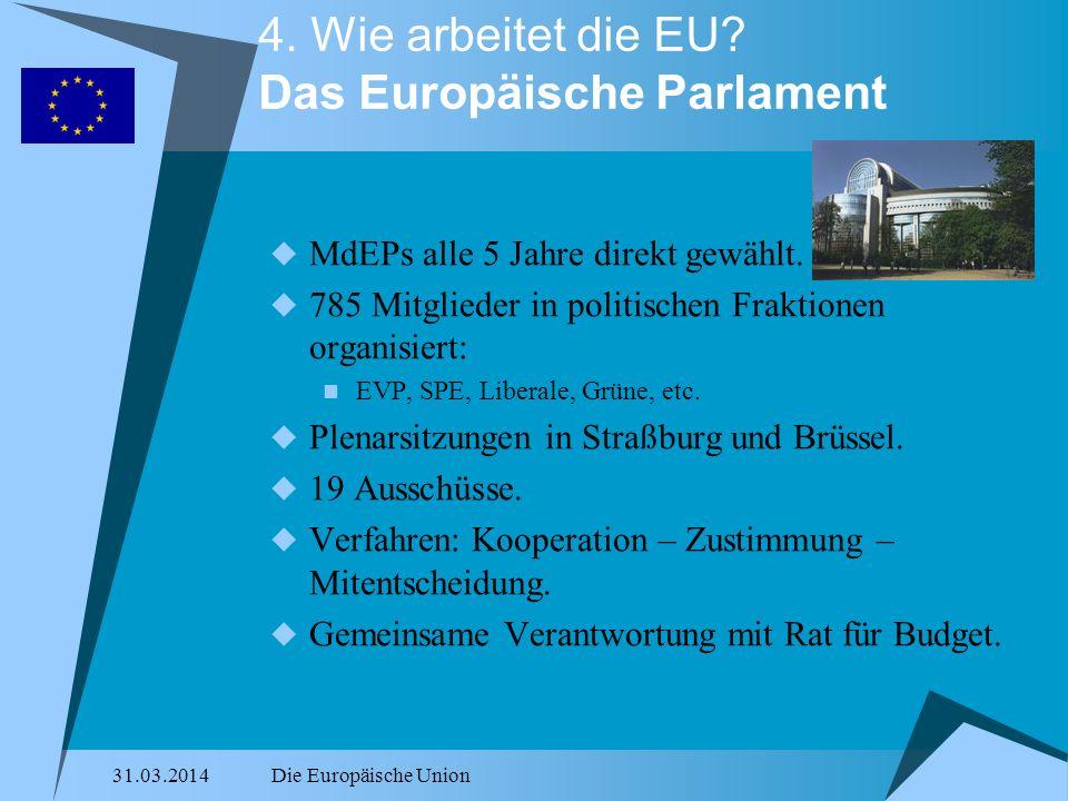 4. Wie arbeitet die EU Das Europäische Parlament