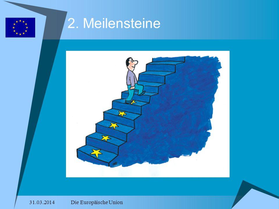 2. Meilensteine 28.03.2017 Die Europäische Union
