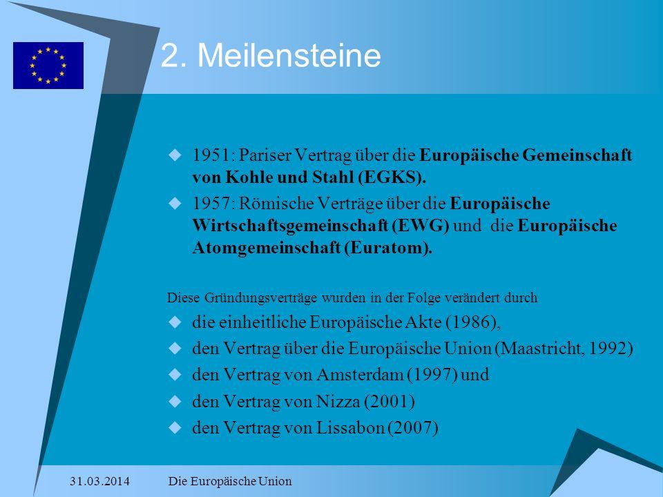 2. Meilensteine 1951: Pariser Vertrag über die Europäische Gemeinschaft von Kohle und Stahl (EGKS).