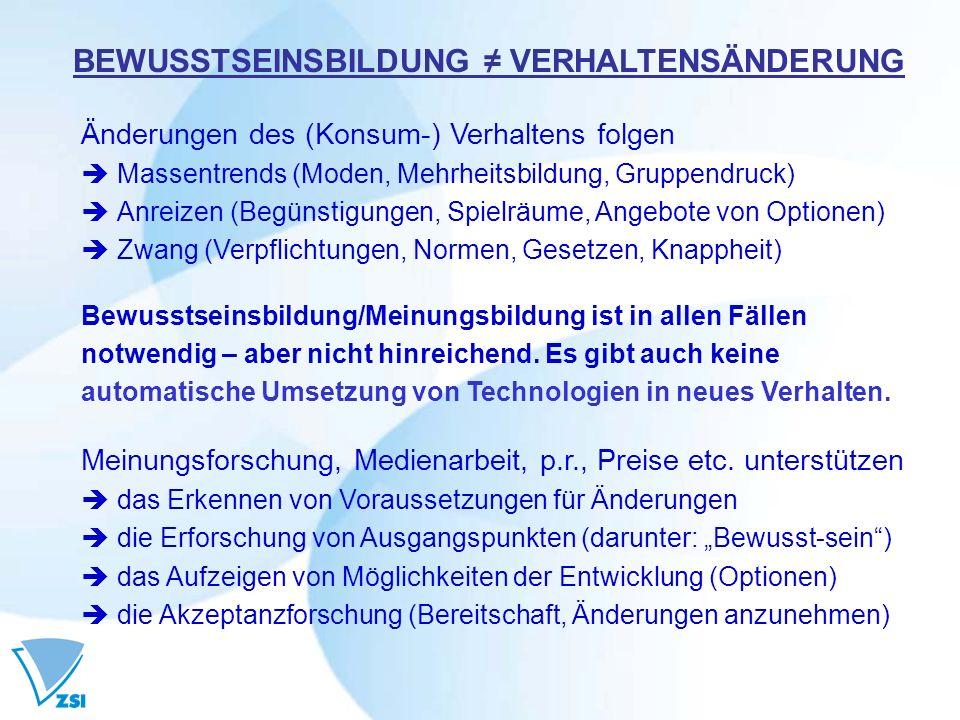 BEWUSSTSEINSBILDUNG ≠ VERHALTENSÄNDERUNG