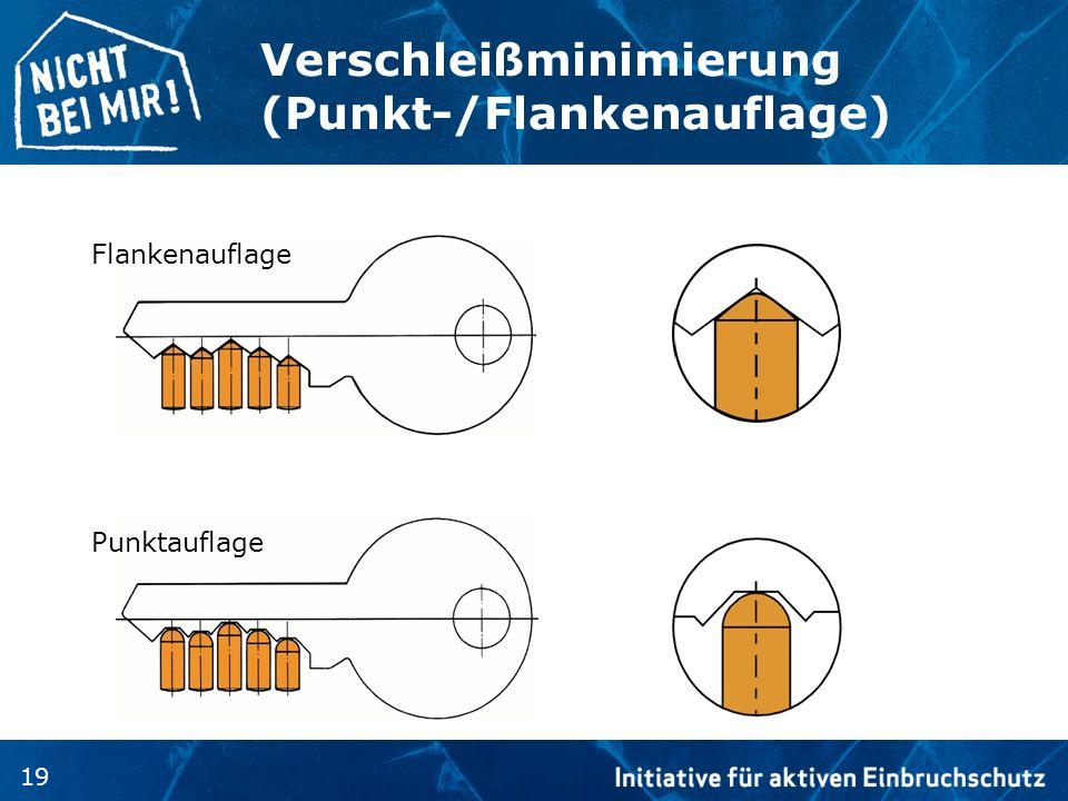 Verschleißminimierung (Punkt-/Flankenauflage)