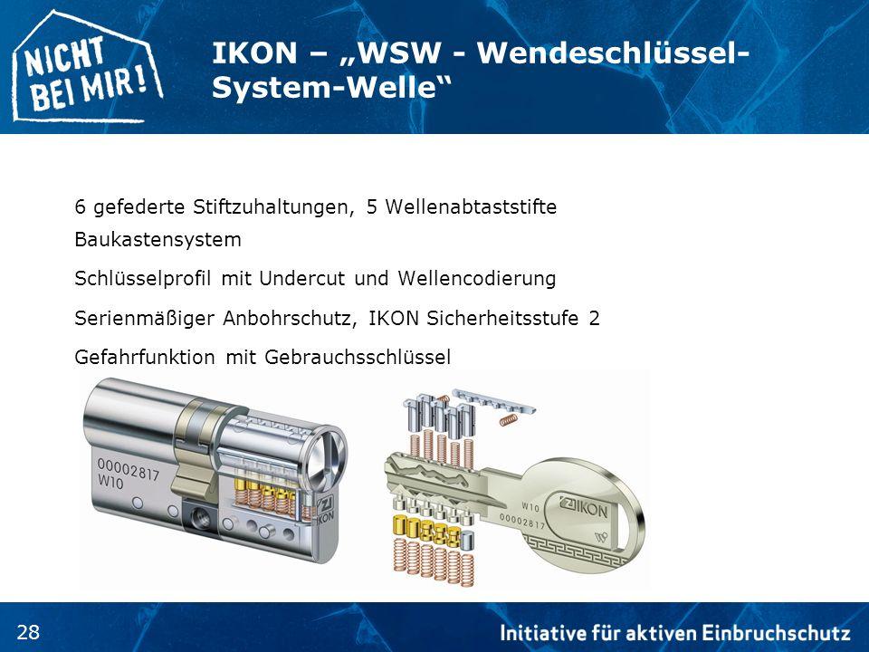 "IKON – ""WSW - Wendeschlüssel-System-Welle"