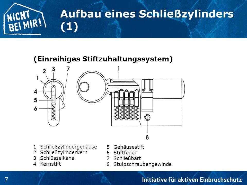 Aufbau eines Schließzylinders (1)