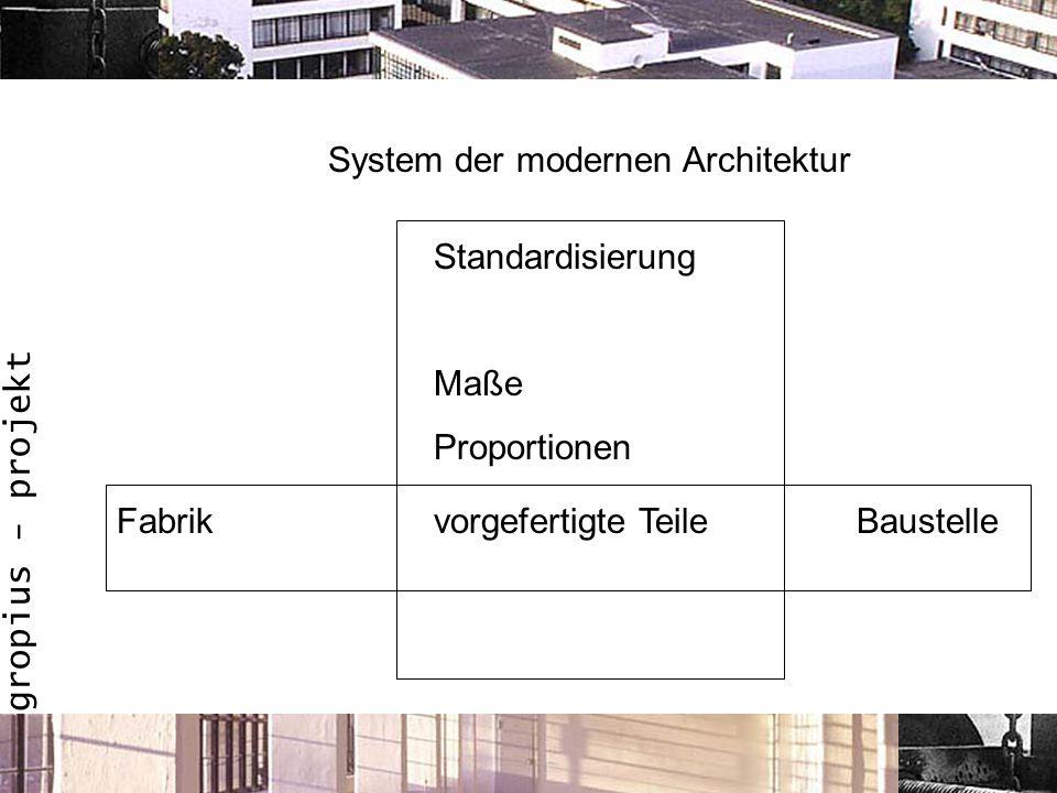System der modernen Architektur