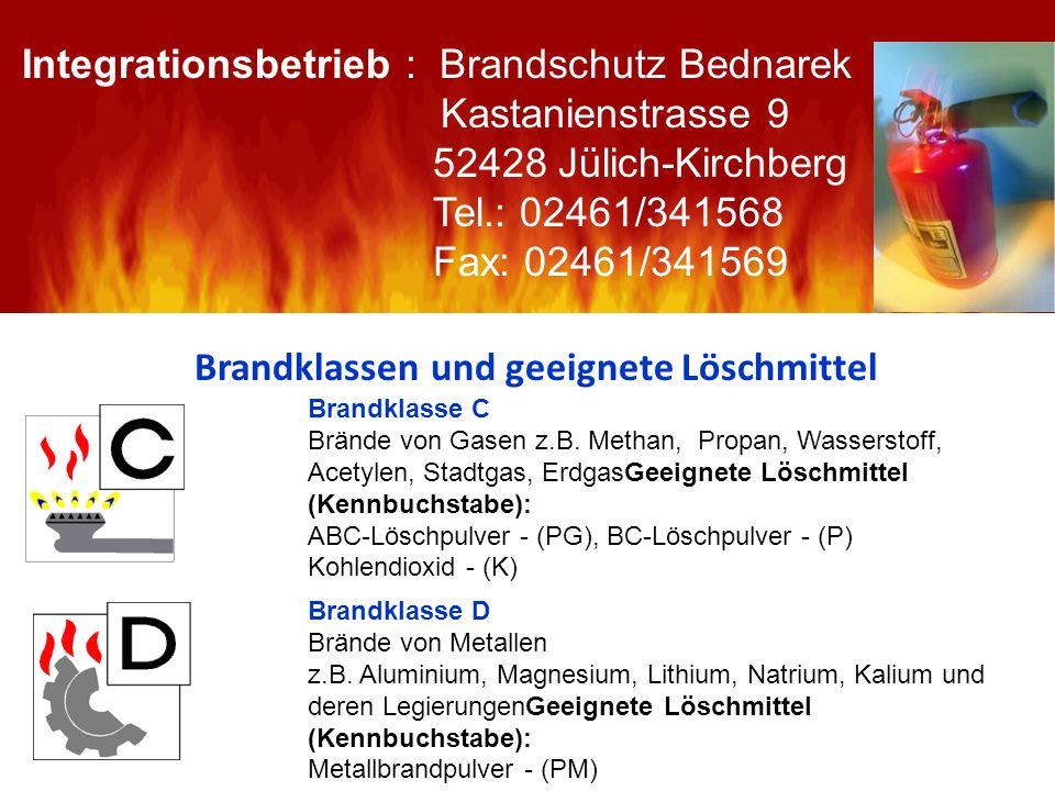 Brandklassen und geeignete Löschmittel .
