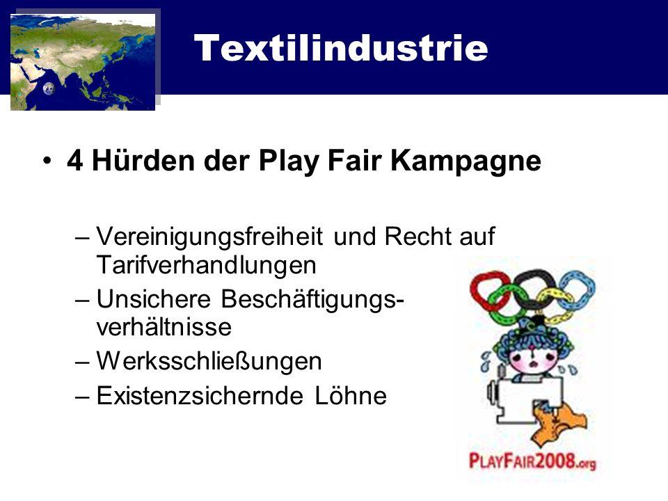 Textilindustrie 4 Hürden der Play Fair Kampagne