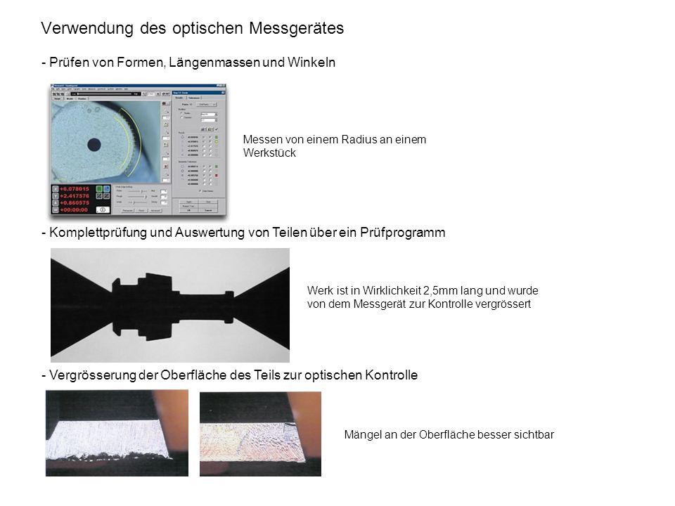 Verwendung des optischen Messgerätes