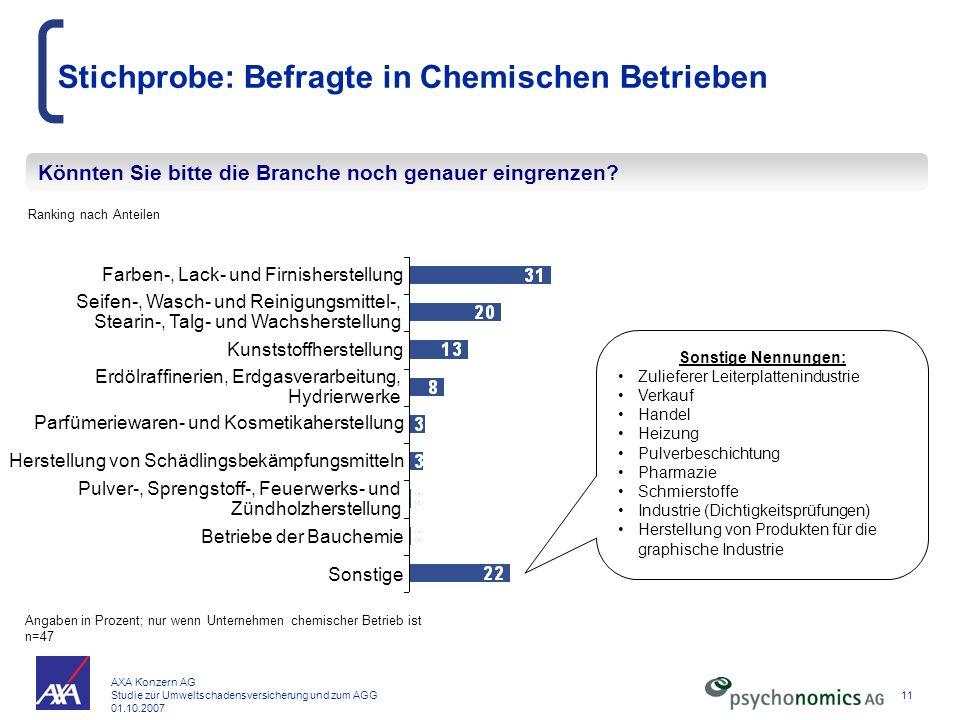 Stichprobe: Befragte in Chemischen Betrieben