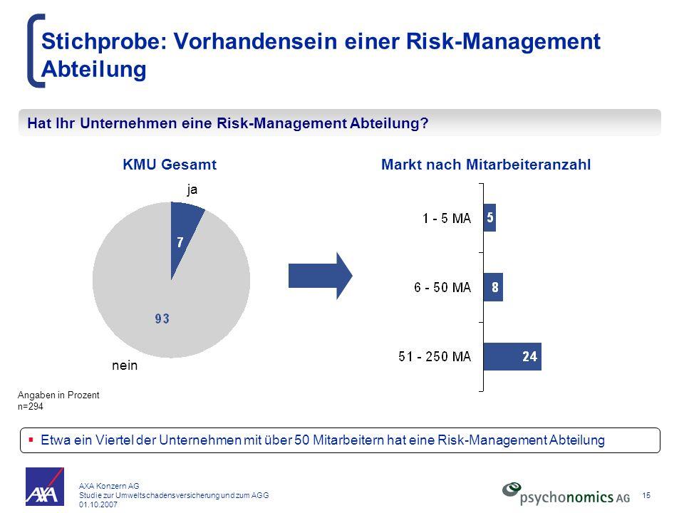 Stichprobe: Vorhandensein einer Risk-Management Abteilung