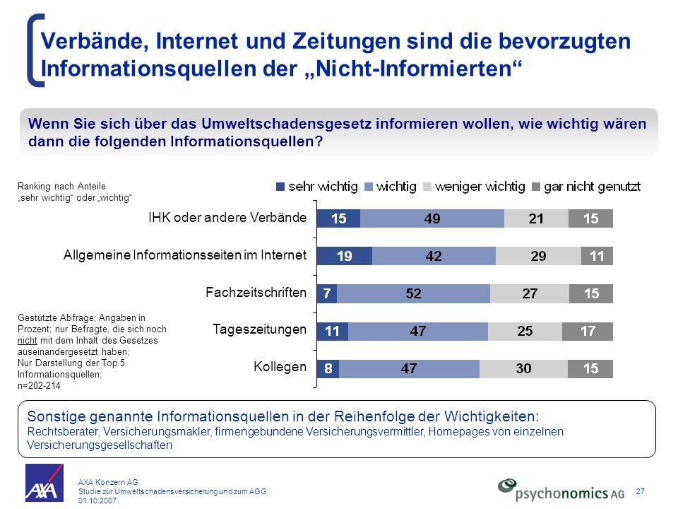 """Verbände, Internet und Zeitungen sind die bevorzugten Informationsquellen der """"Nicht-Informierten"""