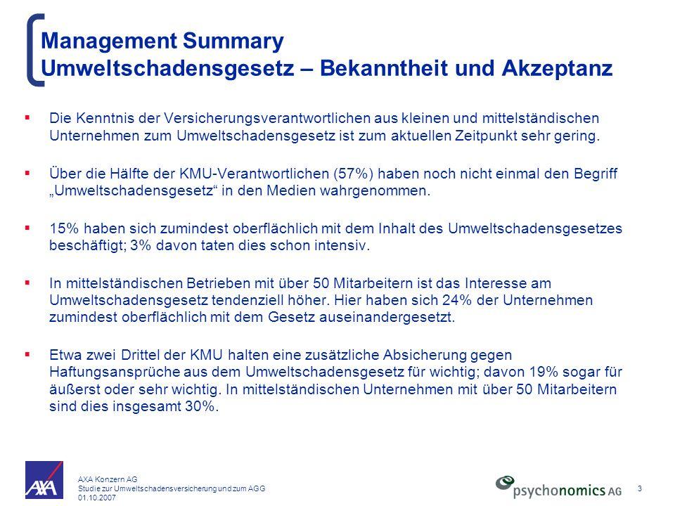 Management Summary Umweltschadensgesetz – Bekanntheit und Akzeptanz