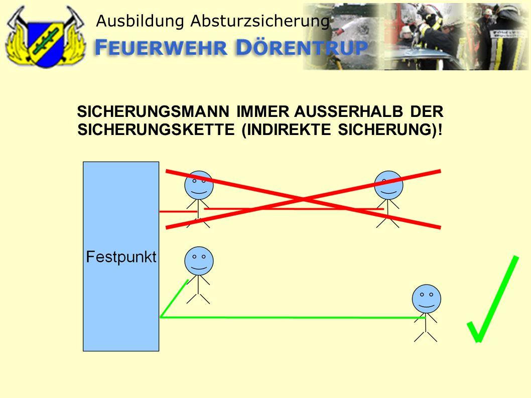 SICHERUNGSMANN IMMER AUSSERHALB DER SICHERUNGSKETTE (INDIREKTE SICHERUNG)!
