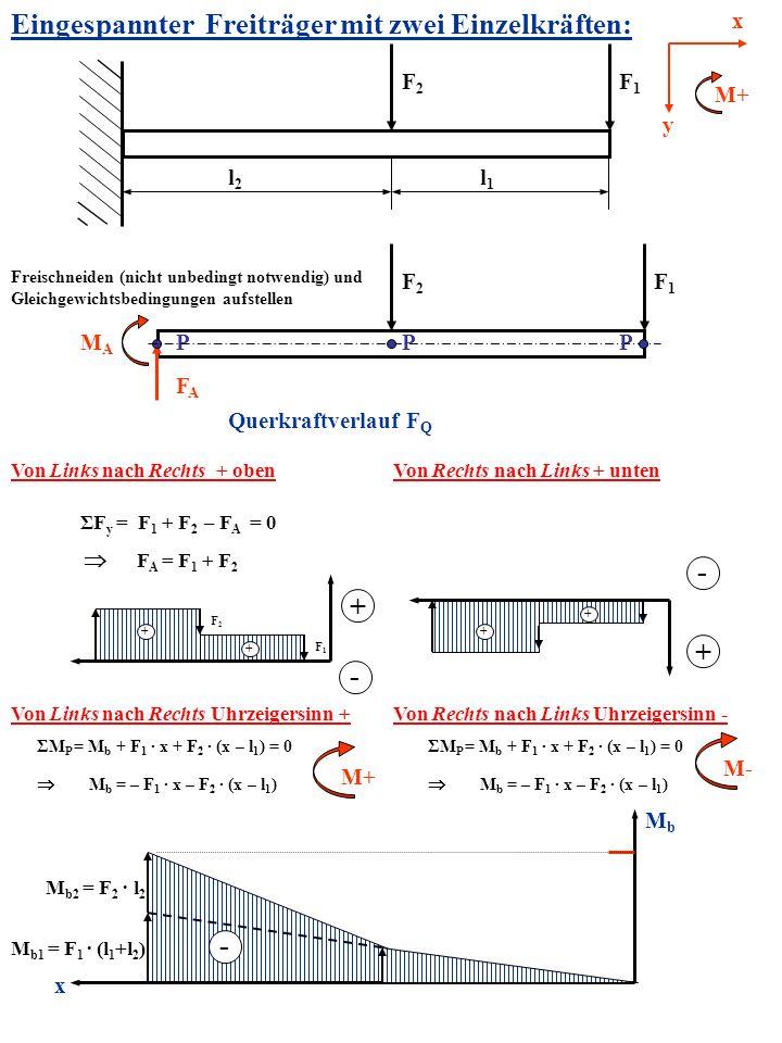 Torsionsstab biegung torsion durchmesser gesucht ppt for Gleichgewichtsbedingungen statik