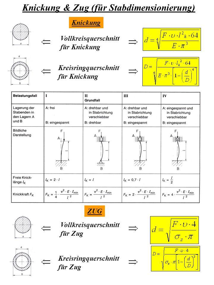 Knickung & Zug (für Stabdimensionierung)