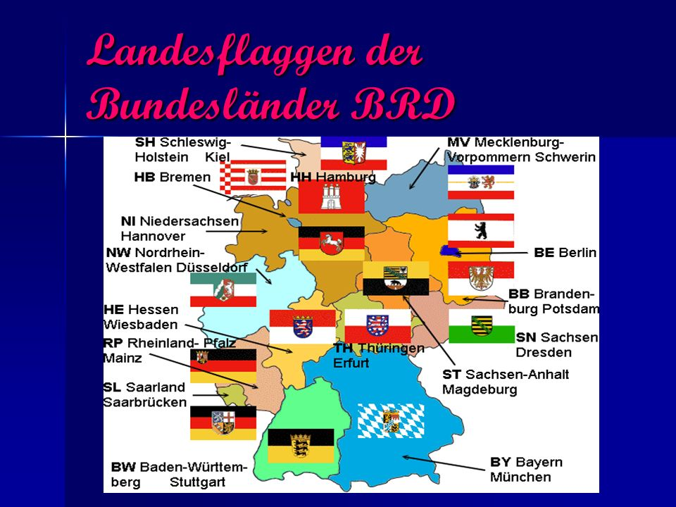 Landesflaggen der Bundesländer BRD