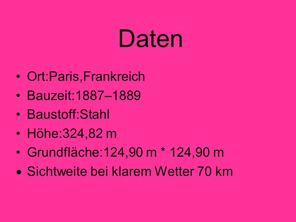 Daten Ort:Paris,Frankreich Bauzeit:1887–1889 Baustoff:Stahl
