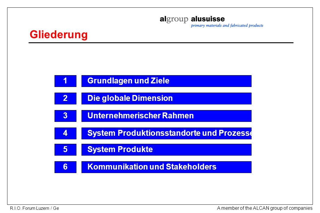 Gliederung 1 Grundlagen und Ziele 2 Die globale Dimension 3