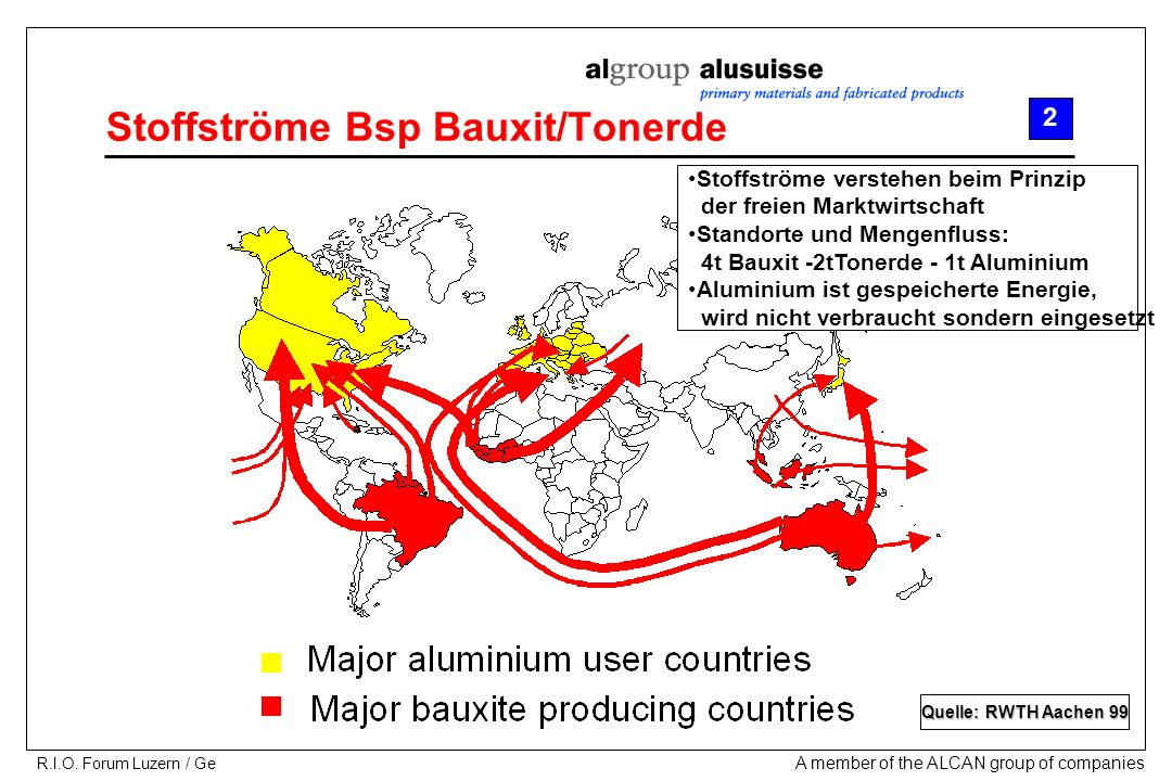 Stoffströme Bsp Bauxit/Tonerde