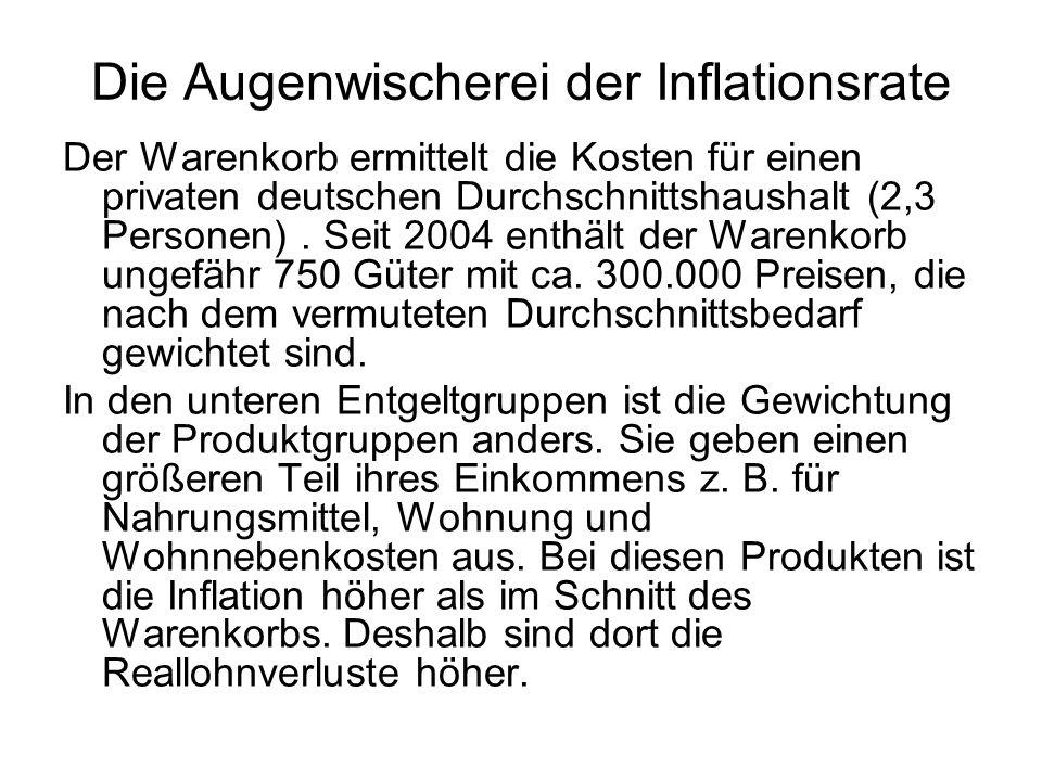 Die Augenwischerei der Inflationsrate