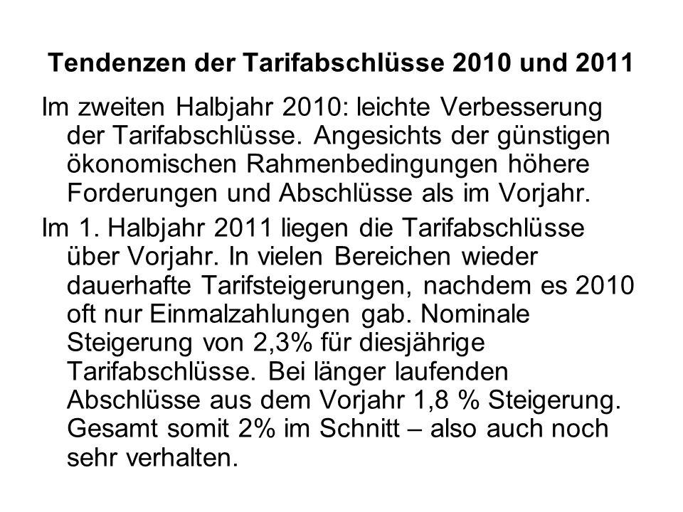 Tendenzen der Tarifabschlüsse 2010 und 2011