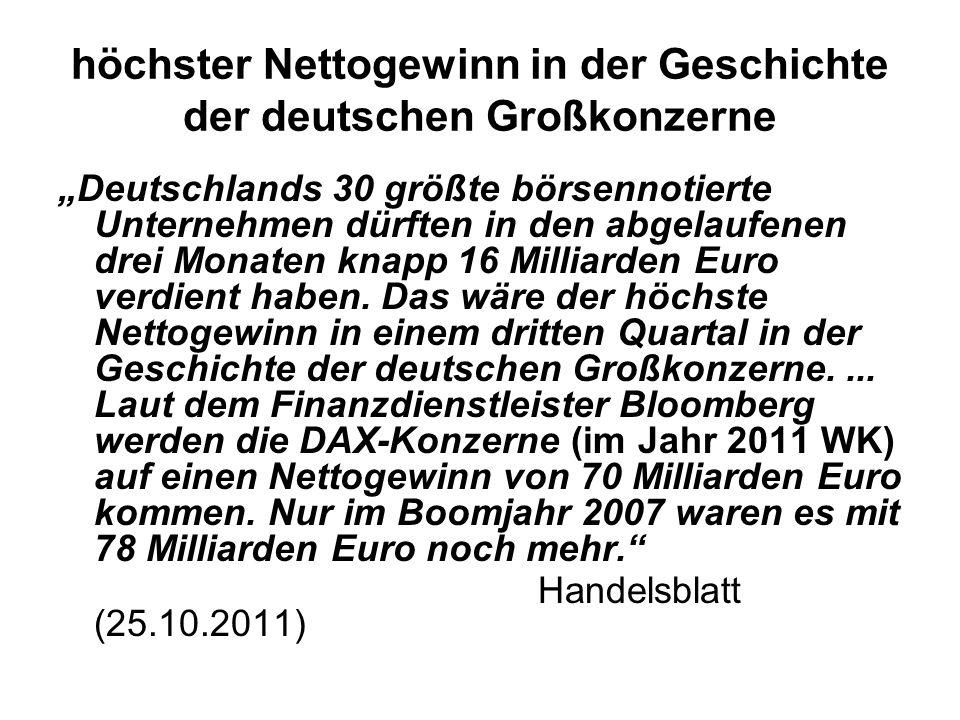 höchster Nettogewinn in der Geschichte der deutschen Großkonzerne
