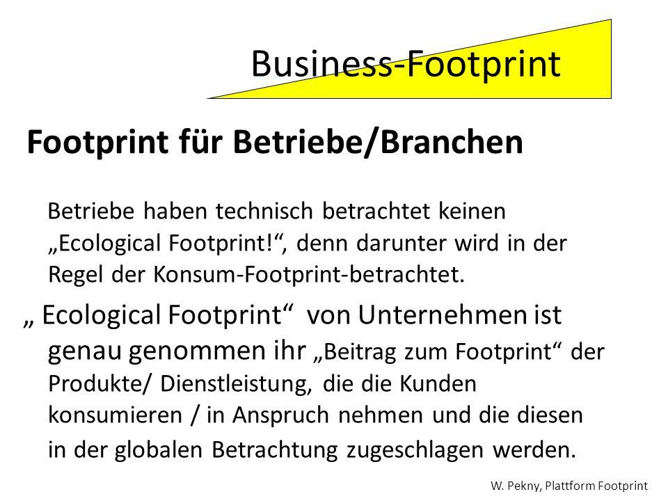 Business-Footprint Footprint für Betriebe/Branchen
