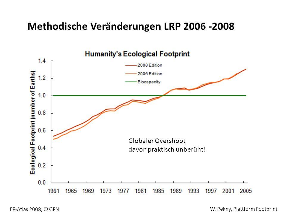 Methodische Veränderungen LRP 2006 -2008